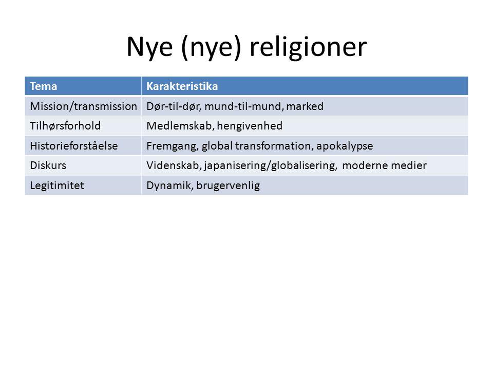 Nye (nye) religioner TemaKarakteristika Mission/transmissionDør-til-dør, mund-til-mund, marked TilhørsforholdMedlemskab, hengivenhed HistorieforståelseFremgang, global transformation, apokalypse DiskursVidenskab, japanisering/globalisering, moderne medier LegitimitetDynamik, brugervenlig