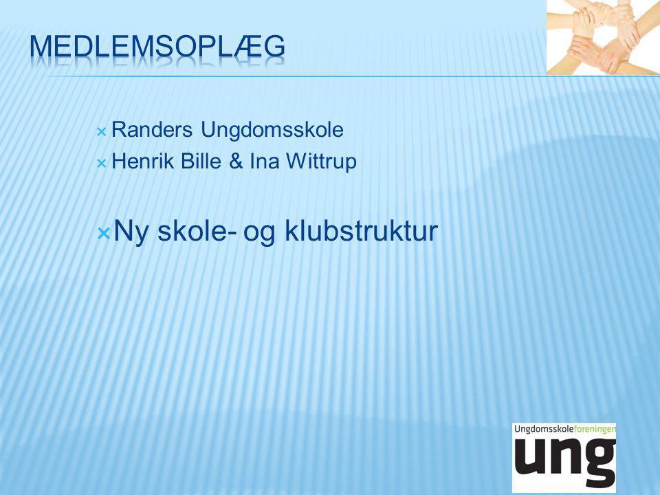  Randers Ungdomsskole  Henrik Bille & Ina Wittrup  Ny skole- og klubstruktur