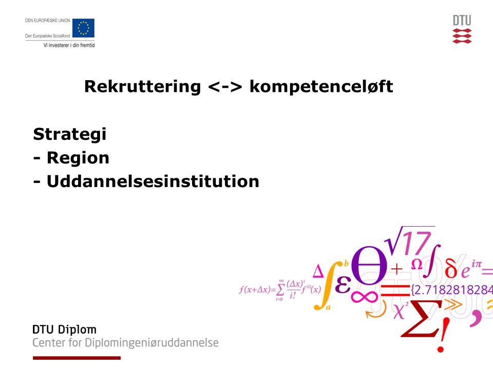 Rekruttering kompetenceløft Strategi - Region - Uddannelsesinstitution