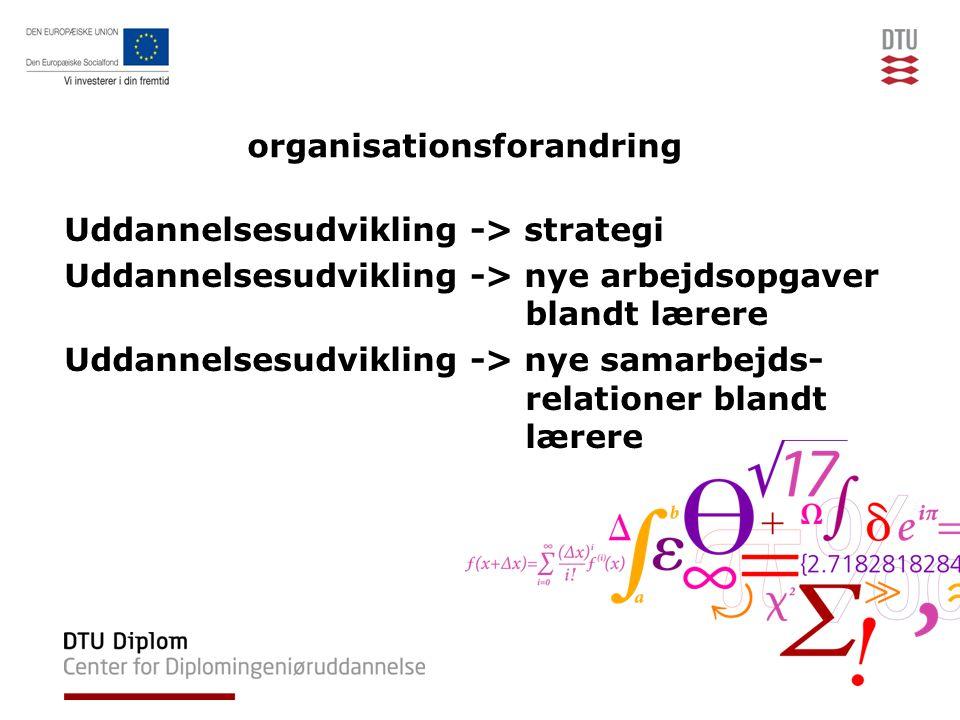 organisationsforandring Uddannelsesudvikling -> strategi Uddannelsesudvikling -> nye arbejdsopgaver blandt lærere Uddannelsesudvikling -> nye samarbejds- relationer blandt lærere