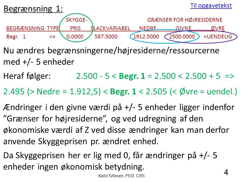 4 Til opgavetekst Kjeld Tyllesen, PEØ, CBS Heraf følger:2.500 - 5 Ændringer i den givne værdi på +/- 5 enheder ligger indenfor Grænser for højresiderne , Begrænsning 1: SKYGGE- GRÆNSER FOR HØJRESIDERNE BEGRÆNSNING TYPE PRIS SLACKVARIABEL NEDRE GIVNE ØVRE Begr.