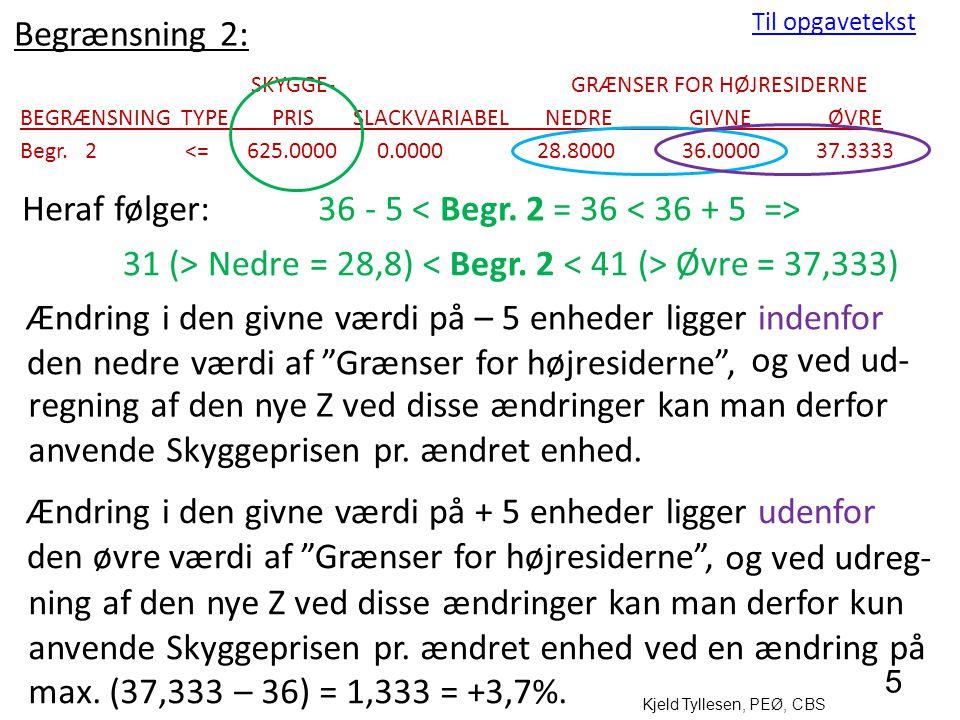 5 Til opgavetekst Heraf følger: 36 - 5 Begrænsning 2: Ændring i den givne værdi på – 5 enheder ligger indenfor den nedre værdi af Grænser for højresiderne , Ændring i den givne værdi på + 5 enheder ligger udenfor den øvre værdi af Grænser for højresiderne , SKYGGE- GRÆNSER FOR HØJRESIDERNE BEGRÆNSNING TYPE PRIS SLACKVARIABEL NEDRE GIVNE ØVRE Begr.