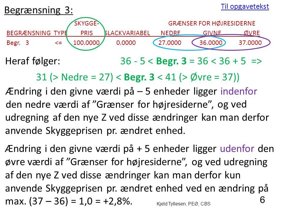 6 Til opgavetekst Heraf følger: 36 - 5 Begrænsning 3: Ændring i den givne værdi på – 5 enheder ligger indenfor den nedre værdi af Grænser for højresiderne , Ændring i den givne værdi på + 5 enheder ligger udenfor den øvre værdi af Grænser for højresiderne , SKYGGE- GRÆNSER FOR HØJRESIDERNE BEGRÆNSNING TYPE PRIS SLACKVARIABEL NEDRE GIVNE ØVRE Begr.