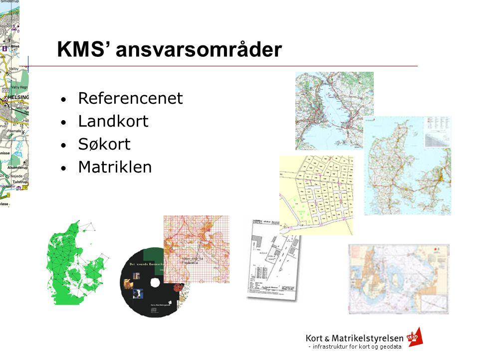 Partnersamarbejde - om gensidige forventninger til partnersamarbejdet Thorben Hansen Markedschef - infrastruktur for kort og geodata