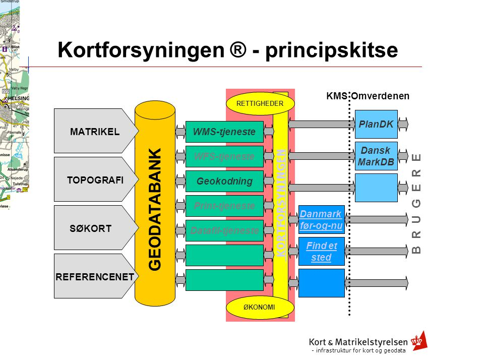 - infrastruktur for kort og geodata Interface INTERNET Virksomhed BMyndighed AVirksomhed CMyndighed D En servicebaseret tilgang KMS INFRASTRUKTUR FOR KORT OG GEODATA Interface Brugere Løsninger