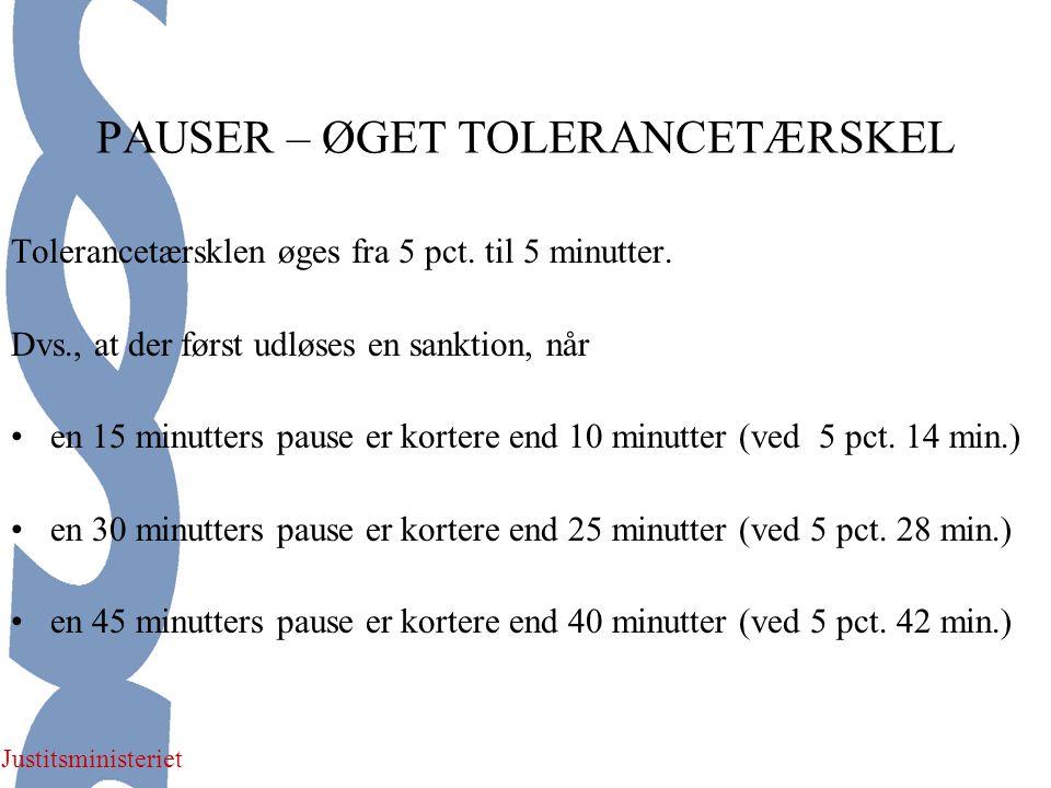 Justitsministeriet PAUSER – ØGET TOLERANCETÆRSKEL Tolerancetærsklen øges fra 5 pct.