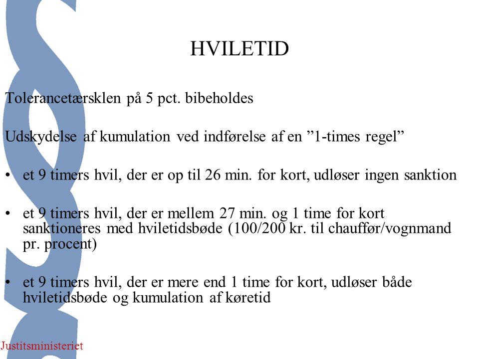 Justitsministeriet HVILETID Tolerancetærsklen på 5 pct.