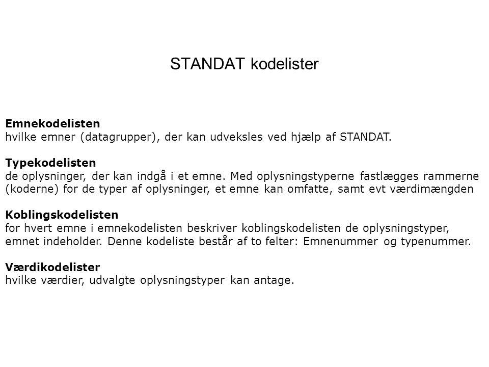 STANDAT kodelister Emnekodelisten hvilke emner (datagrupper), der kan udveksles ved hjælp af STANDAT.