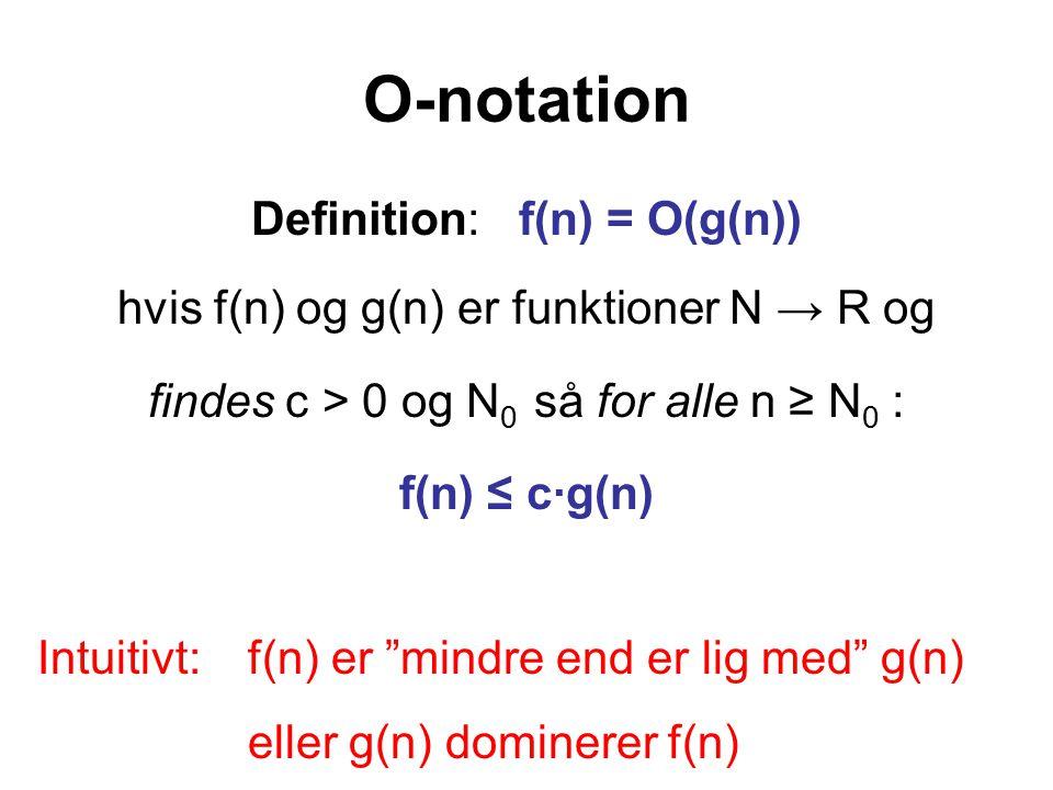 O-notation Definition: f(n) = O(g(n)) hvis f(n) og g(n) er funktioner N → R og findes c > 0 og N 0 så for alle n ≥ N 0 : f(n) ≤ c·g(n) Intuitivt: f(n) er mindre end er lig med g(n) eller g(n) dominerer f(n)