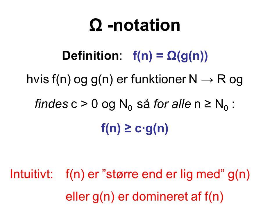 Ω -notation Definition: f(n) = Ω(g(n)) hvis f(n) og g(n) er funktioner N → R og findes c > 0 og N 0 så for alle n ≥ N 0 : f(n) ≥ c·g(n) Intuitivt: f(n) er større end er lig med g(n) eller g(n) er domineret af f(n)
