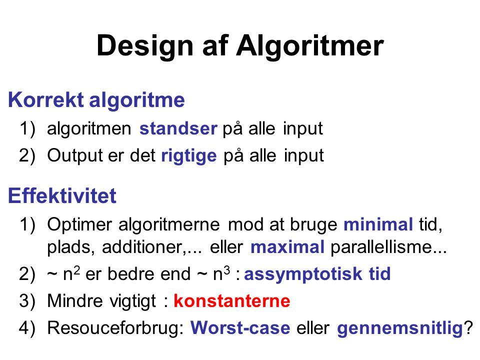 Design af Algoritmer Korrekt algoritme 1)algoritmen standser på alle input 2)Output er det rigtige på alle input Effektivitet 1)Optimer algoritmerne mod at bruge minimal tid, plads, additioner,...