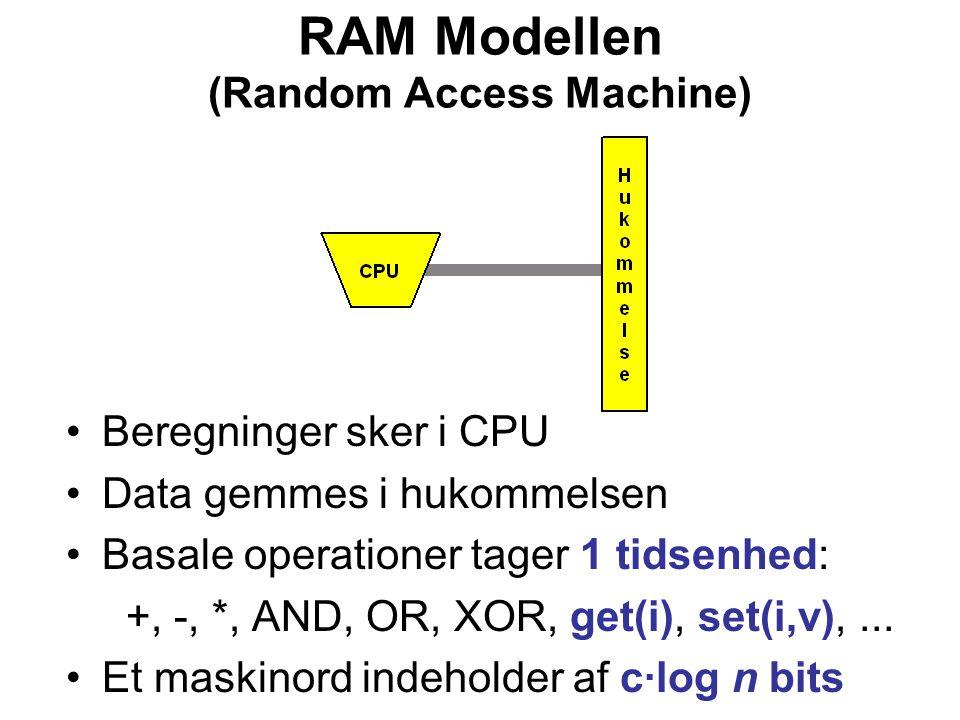 RAM Modellen (Random Access Machine) Beregninger sker i CPU Data gemmes i hukommelsen Basale operationer tager 1 tidsenhed: +, -, *, AND, OR, XOR, get(i), set(i,v),...