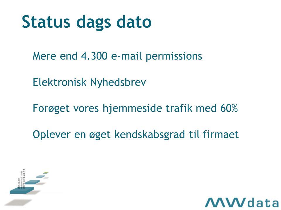 Status dags dato Mere end 4.300 e-mail permissions Elektronisk Nyhedsbrev Forøget vores hjemmeside trafik med 60% Oplever en øget kendskabsgrad til firmaet