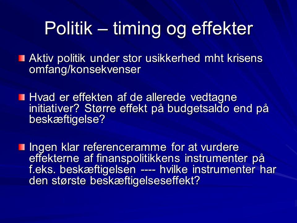 Politik – timing og effekter Aktiv politik under stor usikkerhed mht krisens omfang/konsekvenser Hvad er effekten af de allerede vedtagne initiativer.