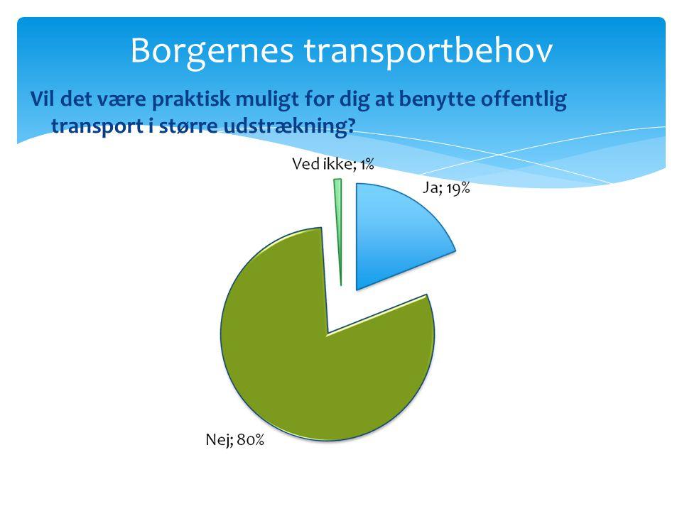 Borgernes transportbehov Vil det være praktisk muligt for dig at benytte offentlig transport i større udstrækning