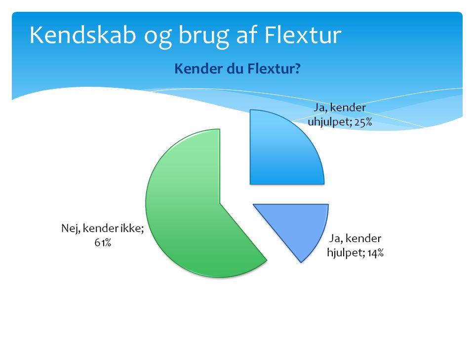 Kendskab og brug af Flextur Kender du Flextur