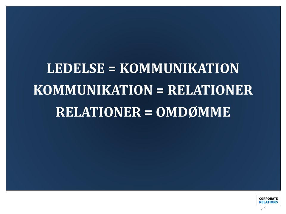 LEDELSE = KOMMUNIKATION KOMMUNIKATION = RELATIONER RELATIONER = OMDØMME