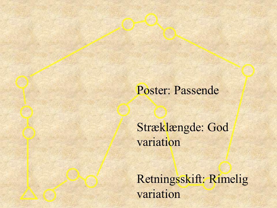 Poster: Passende Stræklængde: God variation Retningsskift: Rimelig variation