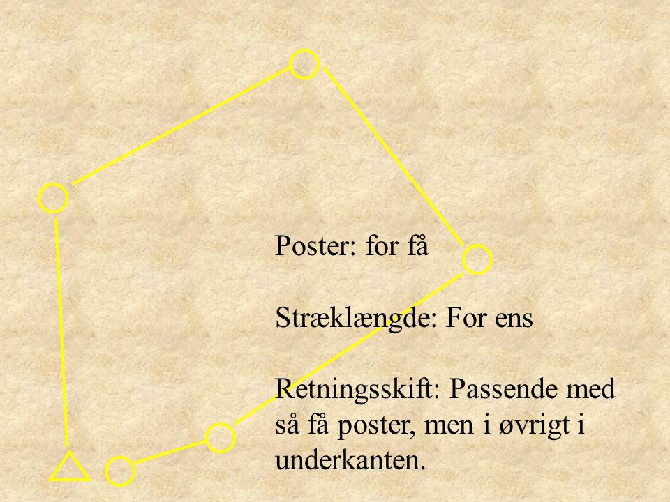 Poster: for få Stræklængde: For ens Retningsskift: Passende med så få poster, men i øvrigt i underkanten.