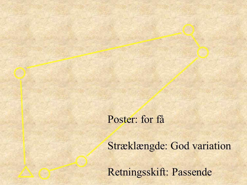 Poster: for få Stræklængde: God variation Retningsskift: Passende