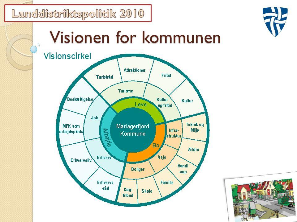 Visionen for kommunen