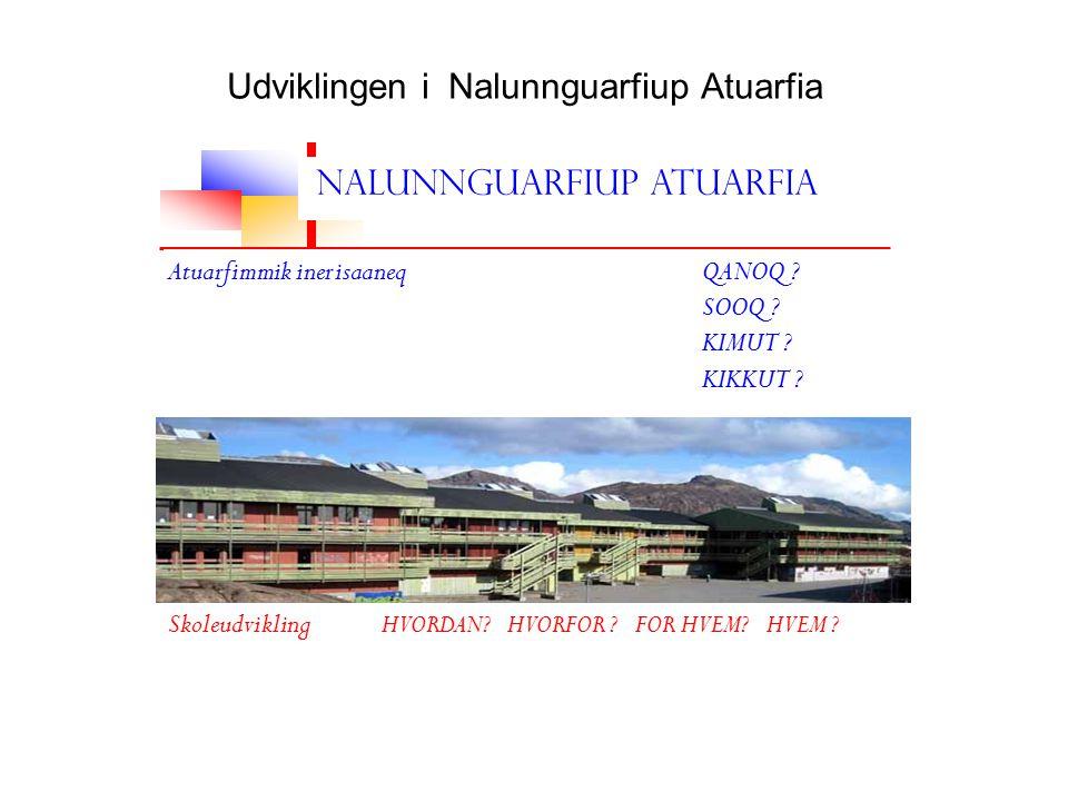 Udviklingen i Nalunnguarfiup Atuarfia Nalunnguarfiup Atuarfia Atuarfimmik inerisaaneq QANOQ .