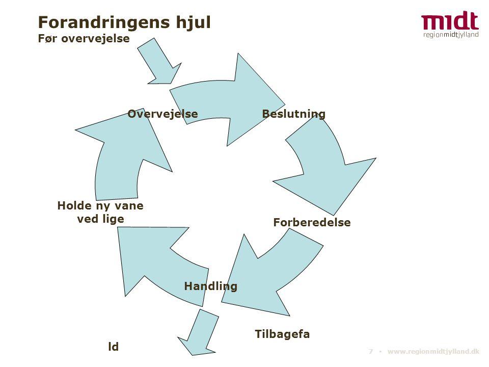 7 ▪ www.regionmidtjylland.dk Forberedelse BeslutningOvervejelse Handling Holde ny vane ved lige Forandringens hjul Før overvejelse Tilbagefa ld