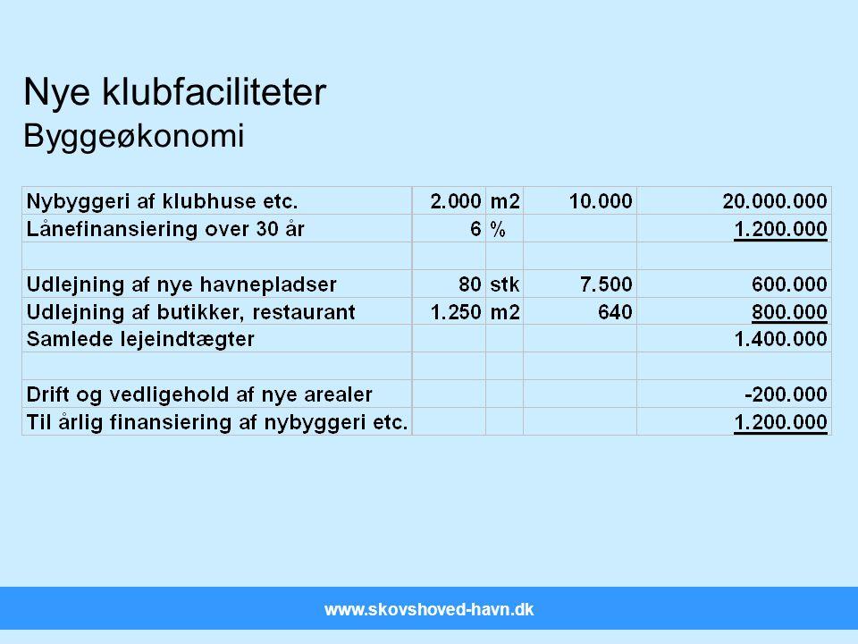 www.skovshoved-havn.dk Nye klubfaciliteter Byggeøkonomi