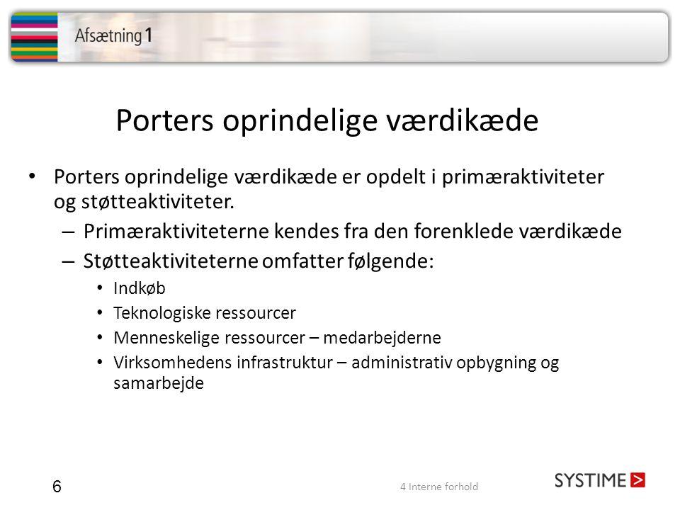 Porters oprindelige værdikæde 7 4 Interne forhold