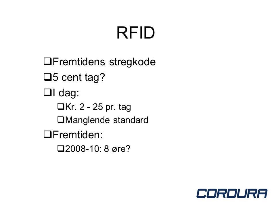 RFID  Fremtidens stregkode  5 cent tag.  I dag:  Kr.