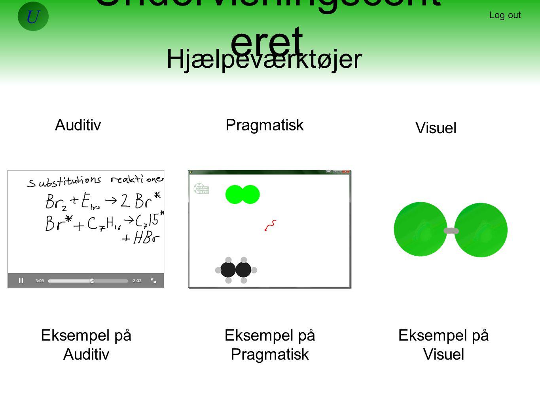 Undervisningscent eret Log out Hjælpeværktøjer AuditivPragmatisk Visuel Eksempel på Visuel Eksempel på Pragmatisk Eksempel på Auditiv