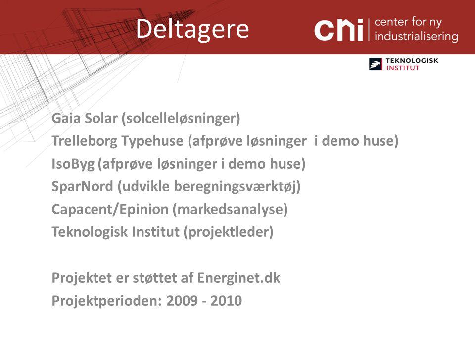 Deltagere Gaia Solar (solcelleløsninger) Trelleborg Typehuse (afprøve løsninger i demo huse) IsoByg (afprøve løsninger i demo huse) SparNord (udvikle beregningsværktøj) Capacent/Epinion (markedsanalyse) Teknologisk Institut (projektleder) Projektet er støttet af Energinet.dk Projektperioden: 2009 - 2010