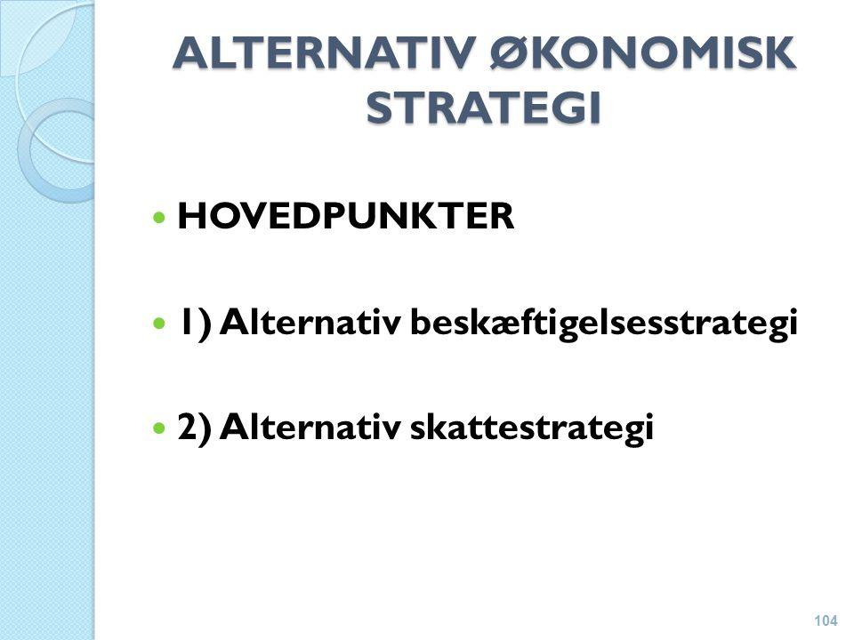 ALTERNATIV ØKONOMISK STRATEGI HOVEDPUNKTER 1) Alternativ beskæftigelsesstrategi 2) Alternativ skattestrategi 104