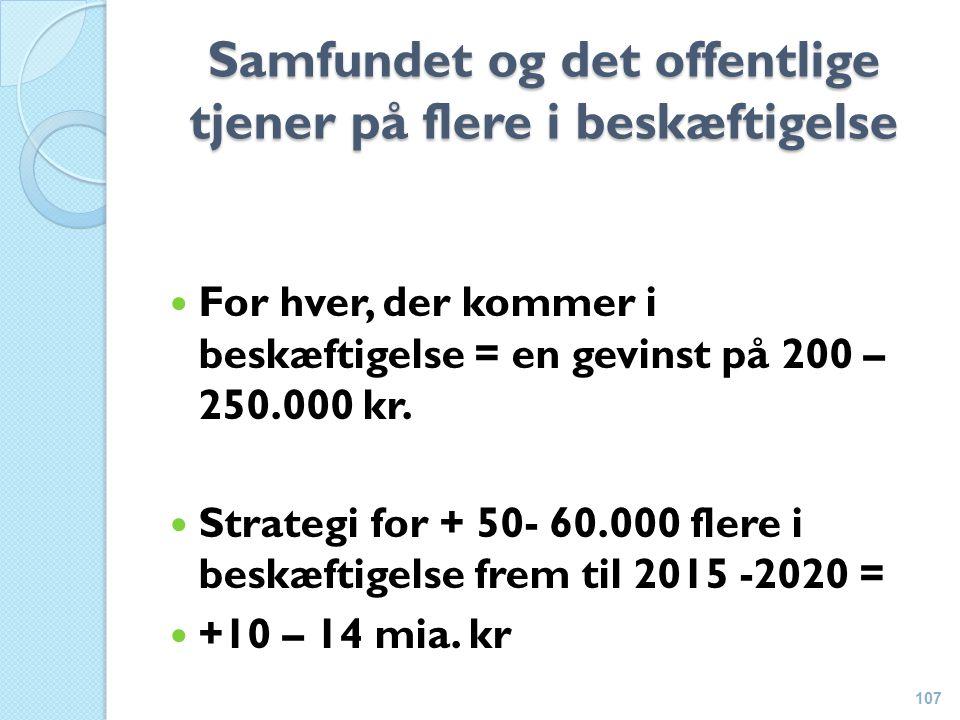 Samfundet og det offentlige tjener på flere i beskæftigelse For hver, der kommer i beskæftigelse = en gevinst på 200 – 250.000 kr.