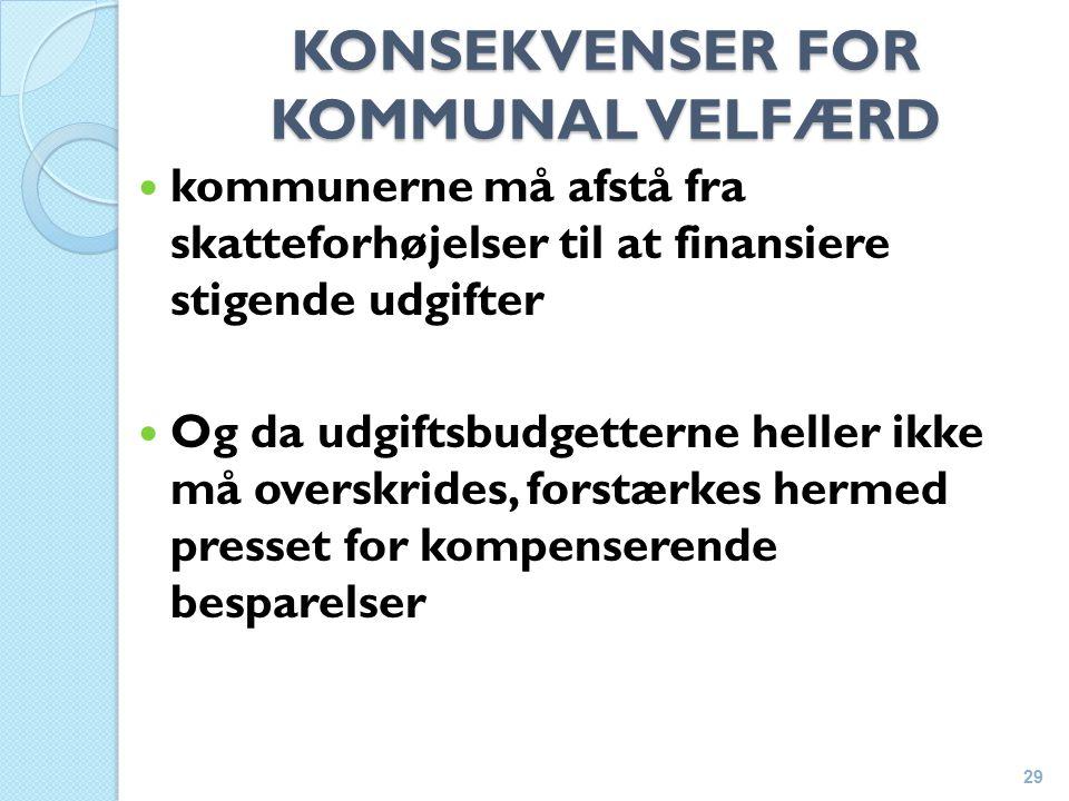 KONSEKVENSER FOR KOMMUNAL VELFÆRD kommunerne må afstå fra skatteforhøjelser til at finansiere stigende udgifter Og da udgiftsbudgetterne heller ikke må overskrides, forstærkes hermed presset for kompenserende besparelser 29