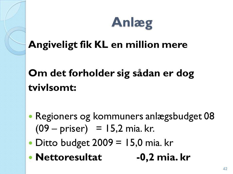 Anlæg Angiveligt fik KL en million mere Om det forholder sig sådan er dog tvivlsomt: Regioners og kommuners anlægsbudget 08 (09 – priser) = 15,2 mia.