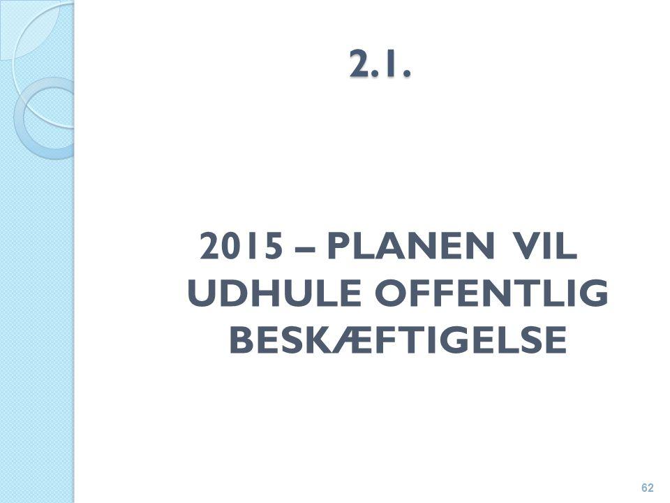 2.1. 2015 – PLANEN VIL UDHULE OFFENTLIG BESKÆFTIGELSE 62