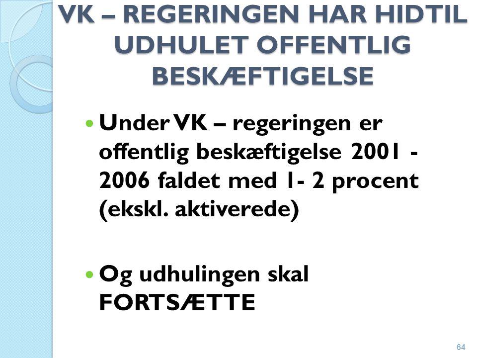 VK – REGERINGEN HAR HIDTIL UDHULET OFFENTLIG BESKÆFTIGELSE Under VK – regeringen er offentlig beskæftigelse 2001 - 2006 faldet med 1- 2 procent (ekskl.