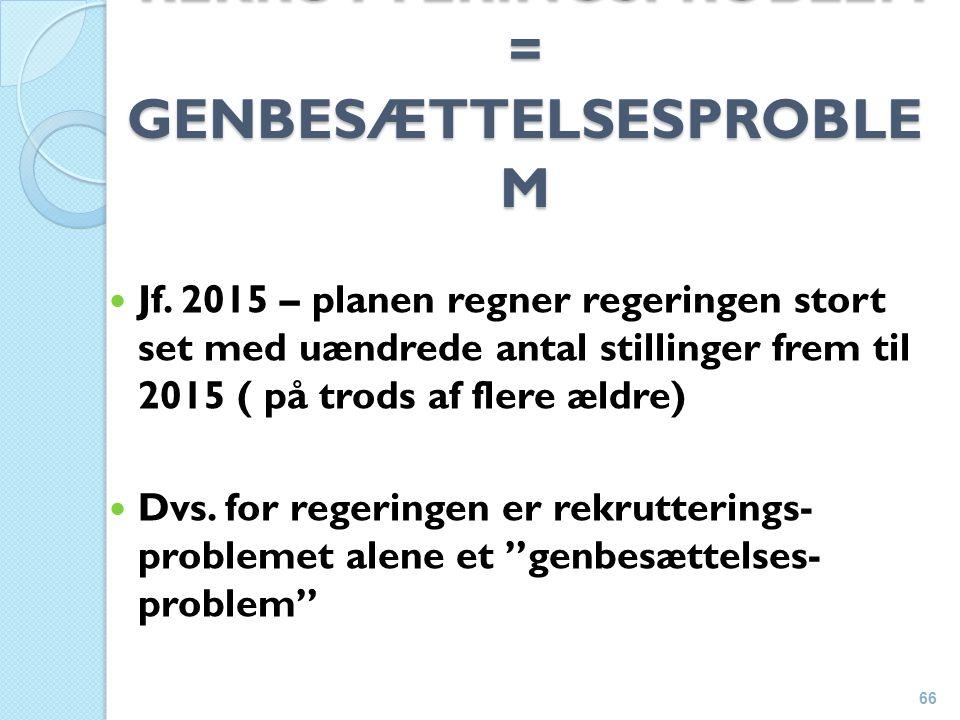 REKRUTTERINGSPROBLEM = GENBESÆTTELSESPROBLE M REKRUTTERINGSPROBLEM = GENBESÆTTELSESPROBLE M Jf.