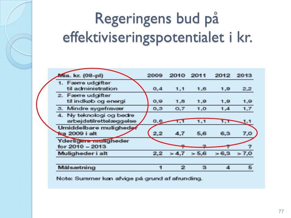 Regeringens bud på effektiviseringspotentialet i kr. 77