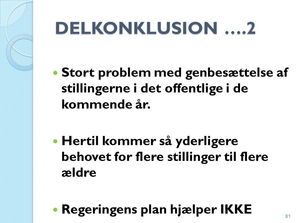 DELKONKLUSION ….2 DELKONKLUSION ….2 Stort problem med genbesættelse af stillingerne i det offentlige i de kommende år.