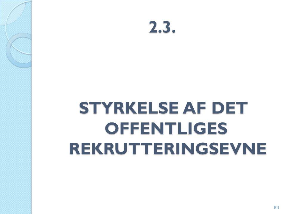 2.3. STYRKELSE AF DET OFFENTLIGES REKRUTTERINGSEVNE OFFENTLIGES REKRUTTERINGSEVNE 83