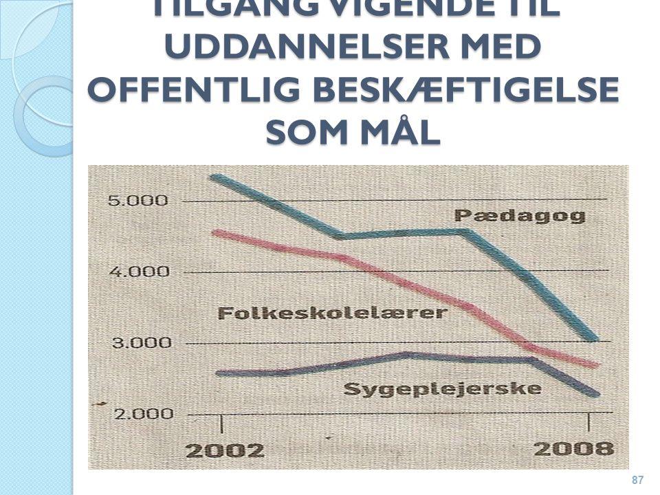TILGANG VIGENDE TIL UDDANNELSER MED OFFENTLIG BESKÆFTIGELSE SOM MÅL 87