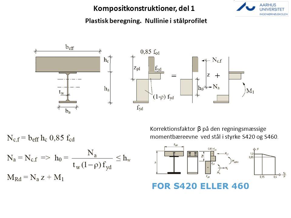 Kompositkonstruktioner, del 1 Plastisk beregning.