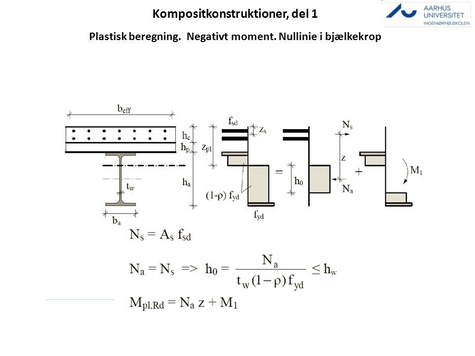 Kompositkonstruktioner, del 1 Plastisk beregning. Negativt moment. Nullinie i bjælkekrop