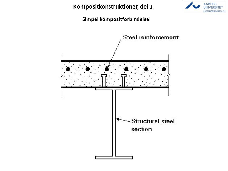 Kompositkonstruktioner, del 1 Simpel kompositforbindelse