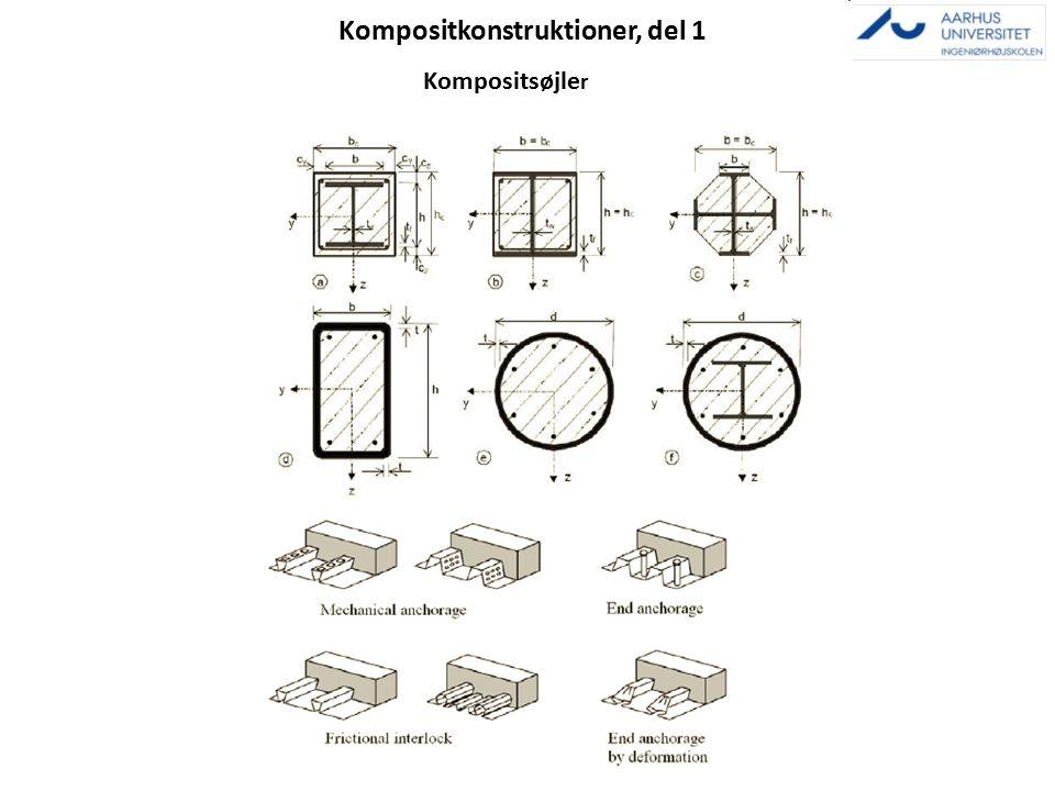 Kompositkonstruktioner, del 1 Kompositsøjle r