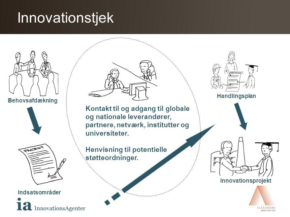 Click to edit Master title style Innovationstjek Handlingsplan Innovationsprojekt Indsatsområder Kontakt til og adgang til globale og nationale leverandører, partnere, netværk, institutter og universiteter.