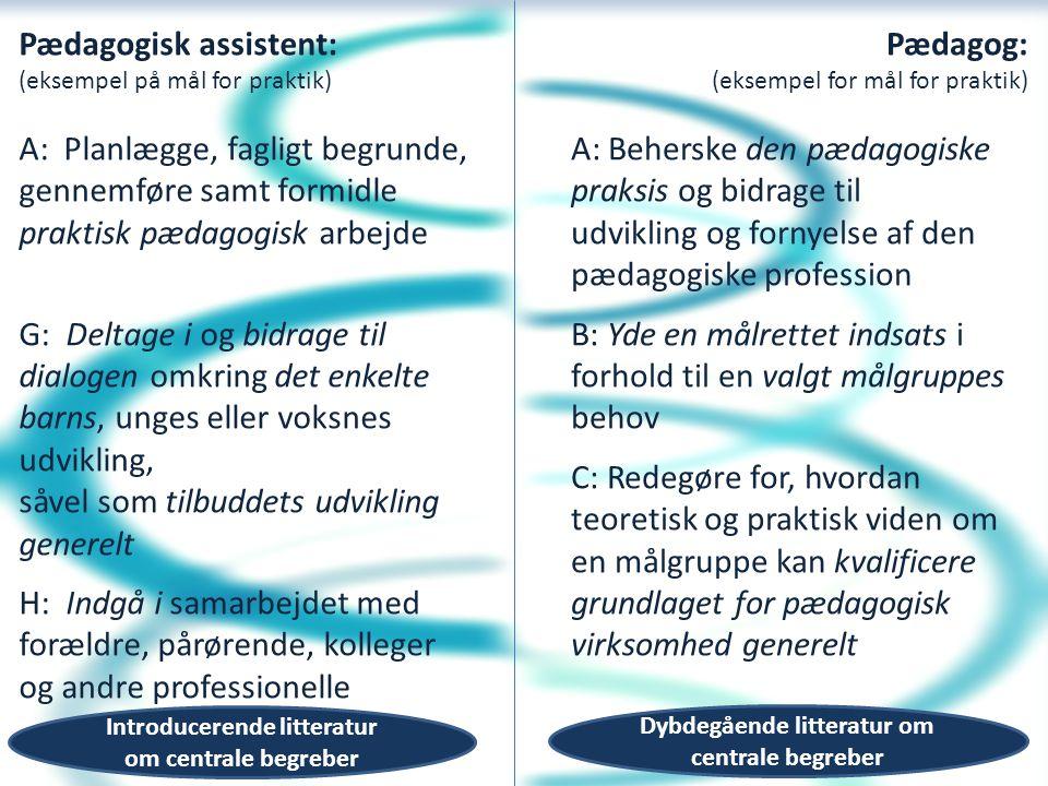 Pædagogisk assistent: (eksempel på mål for praktik) A: Planlægge, fagligt begrunde, gennemføre samt formidle praktisk pædagogisk arbejde G: Deltage i og bidrage til dialogen omkring det enkelte barns, unges eller voksnes udvikling, såvel som tilbuddets udvikling generelt H: Indgå i samarbejdet med forældre, pårørende, kolleger og andre professionelle Pædagog: (eksempel for mål for praktik) A: Beherske den pædagogiske praksis og bidrage til udvikling og fornyelse af den pædagogiske profession B: Yde en målrettet indsats i forhold til en valgt målgruppes behov C: Redegøre for, hvordan teoretisk og praktisk viden om en målgruppe kan kvalificere grundlaget for pædagogisk virksomhed generelt Introducerende litteratur om centrale begreber Dybdegående litteratur om centrale begreber