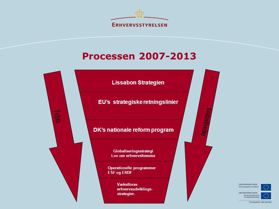 Processen 2007-2013 Lissabon Strategien EU's strategiske retningslinier DK's nationale reform program Globaliseringsstrategi Lov om erhvervsfremme Operationelle programmer ESF og ERDF Vækstforas erhvervsudviklings- strategier.
